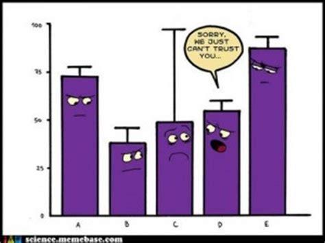 Diplomas in analysis